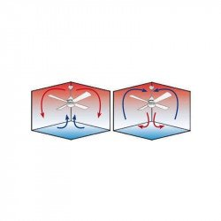 Ventilatore da soffitto, Surfer Blanc, 132cm, DC, bianco, per interni ed esterni, con telecomando, Lba Home.