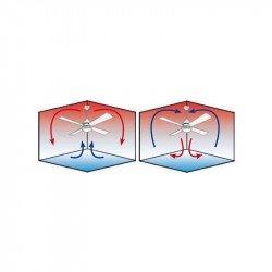 Ventilatore da soffitto, Modulo, 106cm, DC, bianco/grigio basalto, iper silenzioso, destratificatore, luce,  Klassfan
